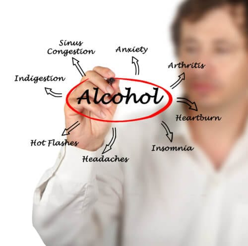 The Effects Of Alcohol Abuse Can Impact Every Facet Of An Individual's Life